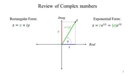 Review of Complex numbers 1 Exponential Form:Rectangular Form: Real Imag x y  r=|z|