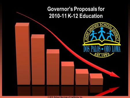© 2010 School Services of California, Inc. Governor's Proposals for 2010-11 K-12 Education.