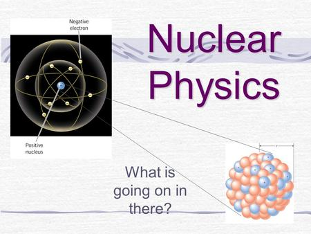Nuclear Physics What is going on in there?. Nuclear structure A – atomic mass number Z – atomic number (number of protons) N – number of neutrons (N =