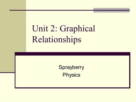 Unit 2: Graphical Relationships