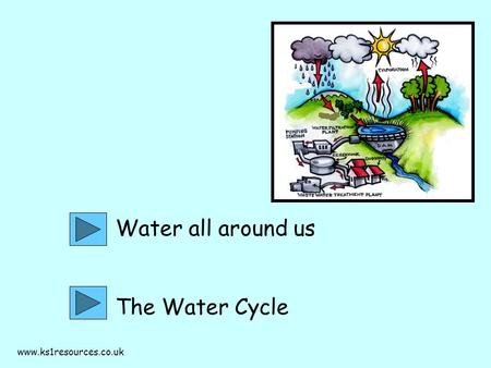 Www.ks1resources.co.uk Water all around us The Water Cycle.