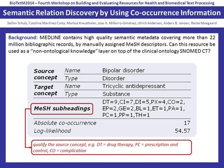 Semantic Relation Discovery by Using Co-occurrence Information Background: MEDLINE contains high quality semantic metadata covering more than 22 million.
