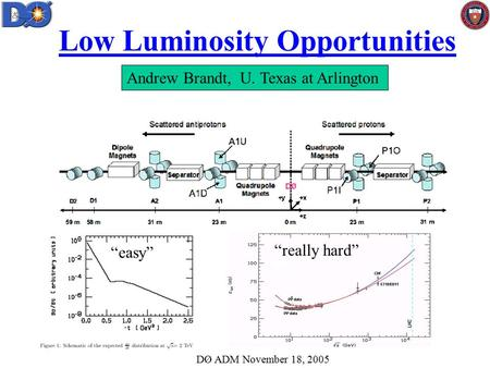 "Low Luminosity Opportunities Andrew Brandt, U. Texas at Arlington DØ ADM November 18, 2005 ""easy"" ""really hard"""