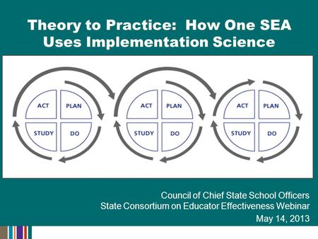 Council of Chief State School Officers State Consortium on Educator Effectiveness Webinar May 14, 2013 Theory to Practice: How One SEA Uses Implementation.