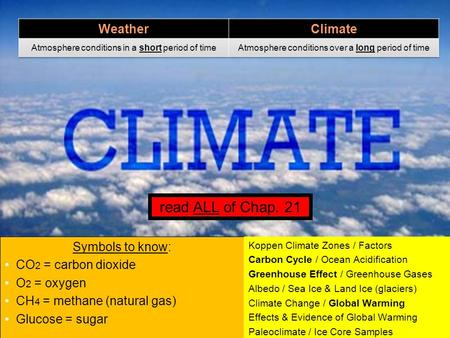 Symbols to know: CO 2 = carbon dioxide O 2 = oxygen CH 4 = methane (natural gas) Glucose = sugar Koppen Climate Zones / Factors Carbon Cycle / Ocean Acidification.