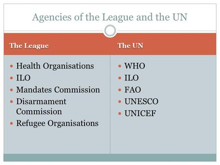 The League The UN Health Organisations ILO Mandates Commission Disarmament Commission Refugee Organisations WHO ILO FAO UNESCO UNICEF Agencies of the League.