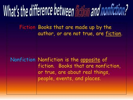 FictionBooks that are made up by the author, or are not true, are fiction. NonfictionNonfiction is the opposite of fiction. Books that are nonfiction,