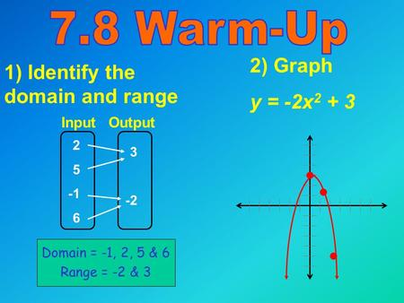 1) Identify the domain and range InputOutput 2 5 6 3 -2 2) Graph y = -2x 2 + 3 Domain = -1, 2, 5 & 6 Range = -2 & 3.
