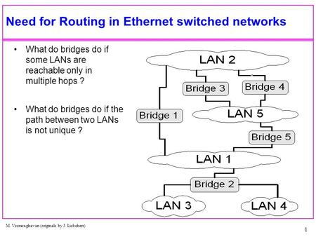 M. Veeraraghavan (originals by J. Liebeherr) 1 Need for Routing in Ethernet switched networks What do bridges do if some LANs are reachable only in multiple.