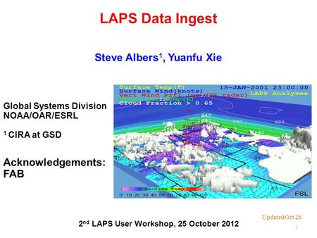 LAPS Data Ingest 1 Steve Albers 1, Yuanfu Xie Global Systems Division NOAA/OAR/ESRL 1 CIRA at GSD Acknowledgements: FAB 2 nd LAPS User Workshop, 25 October.