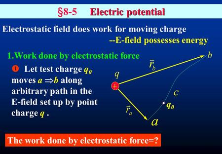 Electric potential §8-5 Electric potential Electrostatic field does work for moving charge --E-field possesses energy 1.Work done by electrostatic force.