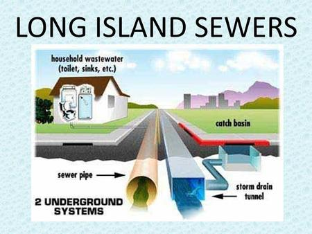 LONG ISLAND SEWERS. WHAT ARE THE TWO TYPES OF SEWERS? SEWER PIPES AND STORM DRAINS.
