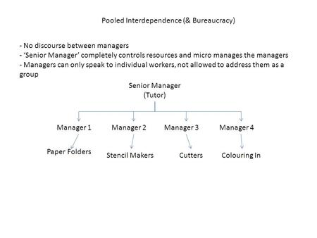 Pooled Interdependence (& Bureaucracy) - No discourse between managers - 'Senior Manager' completely controls resources and micro manages the managers.