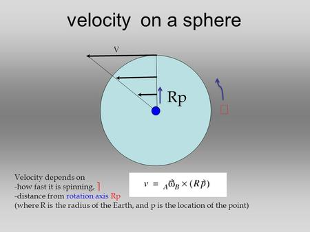 Velocity on a sphere Velocity depends on -how fast it is spinning,  -distance from rotation axis Rp (where R is the radius of the Earth, and p is the.