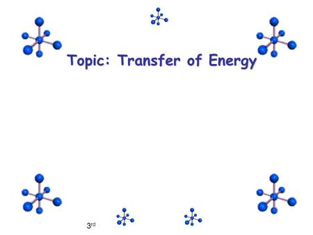 Topic: Transfer of Energy 3 rd. What's the difference between kinetic and potential energy? Give a real-life example of each.