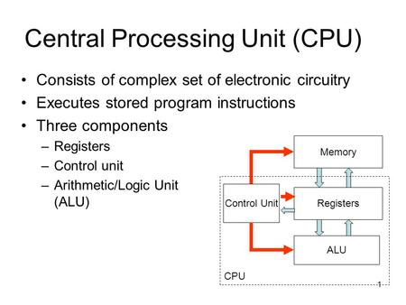 1 Central Processing Unit (CPU) Consists of complex set of electronic circuitry Executes stored program instructions Three components –Registers –Control.