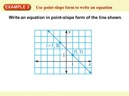 Use point-slope form to write an equation EXAMPLE 3 Write an equation in point-slope form of the line shown.