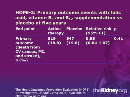 The Heart Outcomes Prevention Evaluation (HOPE) 2 Investigators. N Engl J Med 2006; available at:  End pointActive therapy PlaceboRelative.