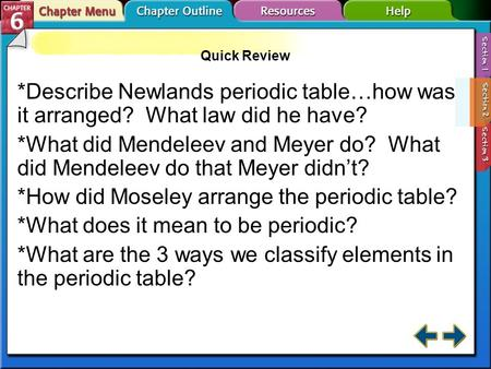 Quick Review *Describe Newlands periodic table…how was it arranged? What law did he have? *What did Mendeleev and Meyer do? What did Mendeleev do that.