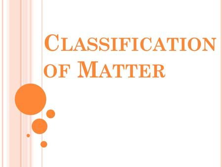 C LASSIFICATION OF M ATTER. Chapter 15.1 C OMPOSITION OF M ATTER.