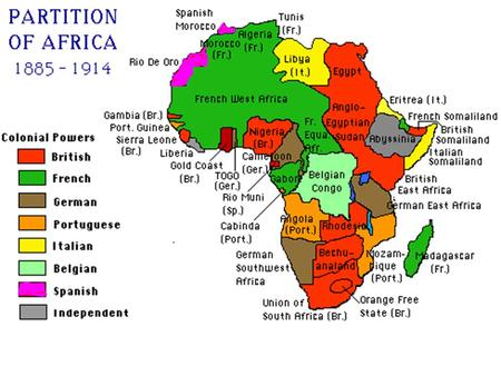 The Scramble for Africa What does the title mean?