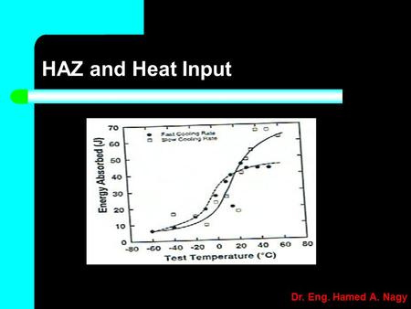 Dr. Eng. Hamed A. Nagy HAZ and Heat Input. Dr. Eng. Hamed A. Nagy Basic Metal Structures I. Pure Metal II. Substitutional Atom III. Interstitial Atom.