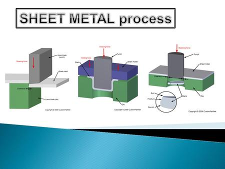 SHEET METAL process.