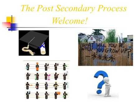 The Post Secondary Process Welcome!. This Evening's Session Purpose/Goals 1.To Inform- provide information, timelines, sources and resources - validate/review.