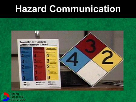 Hazard Communication. You Have a Right to Know What hazardous chemicals you work with Their hazards and risks How to protect yourself from them.