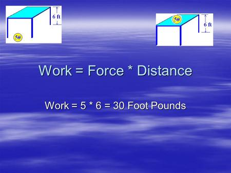 Work = Force * Distance Work = 5 * 6 = 30 Foot Pounds.