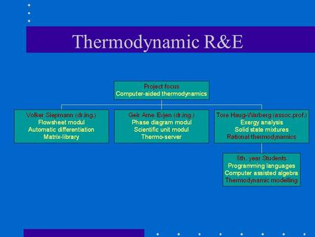 Thermodynamic R&E. Rational Thermodynamics Identify the canonical variables of the model. In practice either or These are homogeneous functions which.