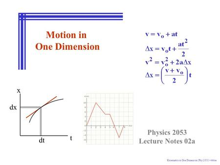 Motion in One Dimension Physics 2053 Lecture Notes 02a dx dt x t Kinematics in One Dimension (Phy 2053) vittitoe.