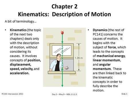 Day 3 – May 9 – WBL 2.1-2.3 Chapter 2 Kinematics: Description of Motion PC141 Intersession 2013Slide 1 A bit of terminology… Kinematics (the topic of the.