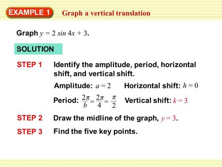 EXAMPLE 1 Graph a vertical translation Graph y = 2 sin 4x + 3. SOLUTION STEP 1 Identify the amplitude, period, horizontal shift, and vertical shift. Amplitude: