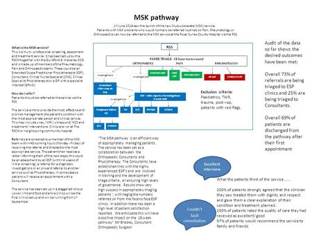 MSK pathway What is the MSK service? This is a multi- professional screening, assessment and treatment service. It has been set up by the RSCH together.