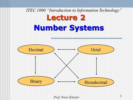 "1 Lecture 2 Number Systems ITEC 1000 ""Introduction to Information Technology"" Prof. Peter Khaiter Hexadecimal DecimalOctal Binary."