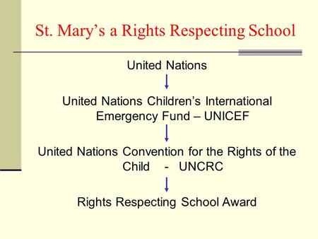 St. Mary's a Rights Respecting School