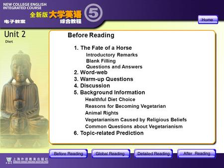 BR-main Before Reading 1. The Fate of a Horse Introductory Remarks Blank Filling Questions and Answers 2. <strong>Word</strong>-web 3. Warm-up Questions 4. Discussion 5.