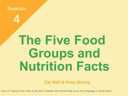 The Five Food Groups and Nutrition Facts