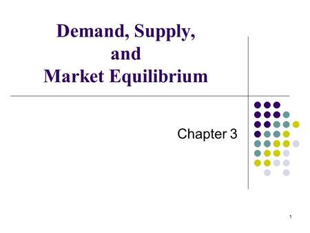 1 Demand, Supply, and Market Equilibrium Chapter 3.