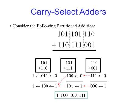 Carry-Select Adders Consider the Following Partitioned Addition: 101 +110 101 +111 110 +001 111  0 000  1 100  0 101  1 1  011  0 1  100  1 1 100.