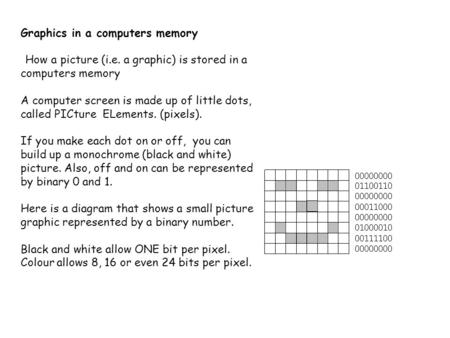 Graphics in a computers memory How a picture (i.e. a graphic) is stored in a computers memory A computer screen is made up of little dots, called PICture.