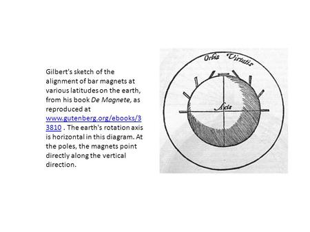 Gilbert sketch Gilbert's sketch of the alignment of bar magnets at various latitudes on the earth, from his book De Magnete, as reproduced at www.gutenberg.org/ebooks/3.