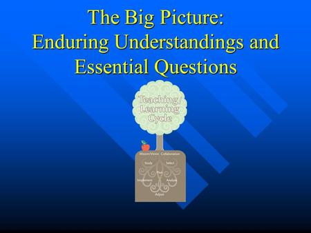 The Big Picture: Enduring Understandings and Essential Questions.