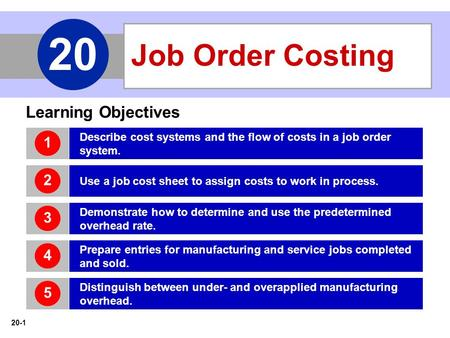 objectives of ordering system Performance objectives in food retailing by  the system of management by objectives  housekeeping, scheduling labor, ordering.