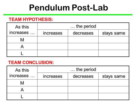 Pendulum Post-Lab As this increases … … the period increasesdecreasesstays same M A L TEAM HYPOTHESIS: As this increases … … the period increasesdecreasesstays.