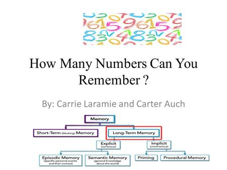 How Many Numbers Can You Remember ? By: Carrie Laramie and Carter Auch.