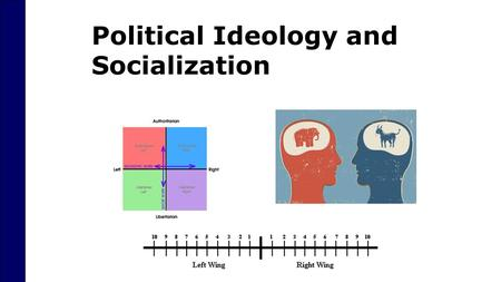 Political Ideology and Socialization. Political Ideology  Ideology: a set of basic beliefs about life, culture, government, and society.  Political.