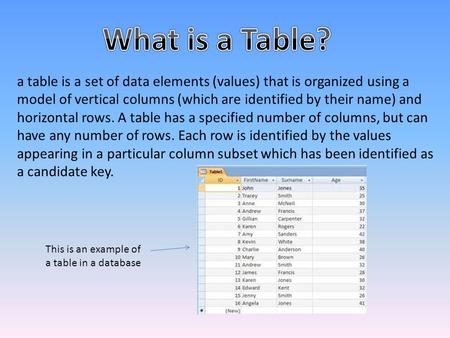 A table is a set of data elements (values) that is organized using a model of vertical columns (which are identified by their name) and horizontal rows.