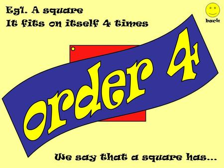 Eg1. A square We say that a square has… It fits on itself 4 times back.